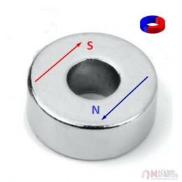 Ø D12 - 5 х H8 mm DN - Магнит Кольцо